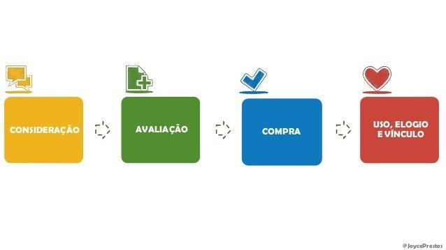 @JoycePrestes CONSIDERAÇÃO AVALIAÇÃO COMPRA USO, ELOGIO E VÍNCULO