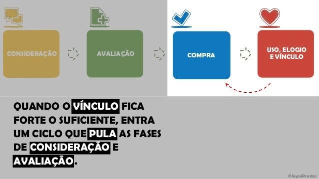 @JoycePrestes CONSIDERAÇÃO AVALIAÇÃO COMPRA USO, ELOGIO E VÍNCULO QUANDO O VÍNCULO FICA FORTE O SUFICIENTE, ENTRA UM CICLO...