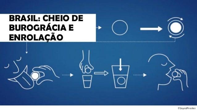 @JoycePrestes BRASIL: CHEIO DE BUROGRÁCIA E ENROLAÇÃO