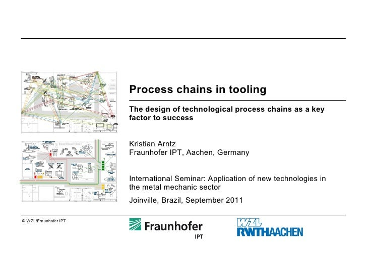 Process chains in tooling                       The design of technological process chains as a key                       ...