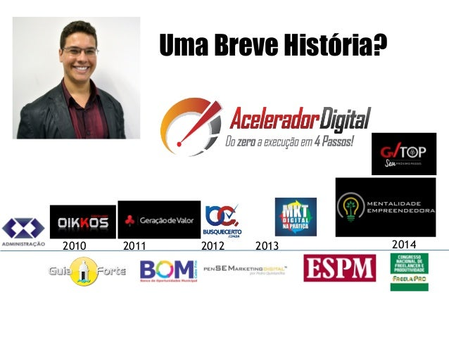 Uma Breve História? 20112010 2012 2013 2014