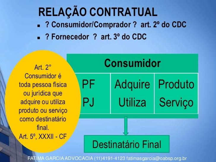 RELAÇÃO CONTRATUAL          ? Consumidor/Comprador ? art. 2º do CDC          ? Fornecedor ? art. 3º do CDC       Art. 2°...