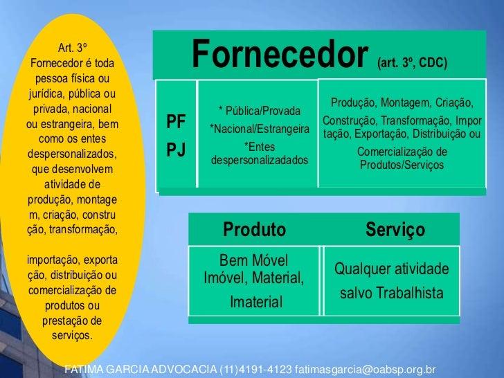 Art. 3º Fornecedor é toda  pessoa física ou                              Fornecedor                            (art. 3º, C...