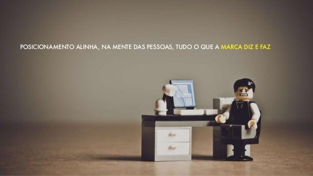 POSICIONAMENTO ALINHA, NA MENTE DAS PESSOAS, TUDO O QUE A MARCA DIZ E FAZ