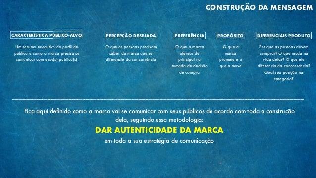 CONSTRUÇÃO DA MENSAGEM CARACTERÍSTICA PÚBLICO-ALVO PERCEPÇÃO DESEJADA PREFERÊNCIA PROPÓSITO DIFERENCIAIS PRODUTO Um resumo...