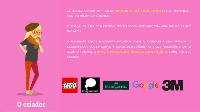LEGO: ARTISTA, IMAGINAÇÃO HUMANA FABER-CASTELL: INOVADOR, EXPRESSÃO, IMPACTO VISUAL