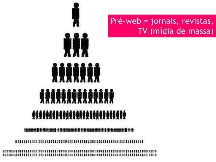Pré-web = jornais, revistas, TV (mídia de massa)<br />