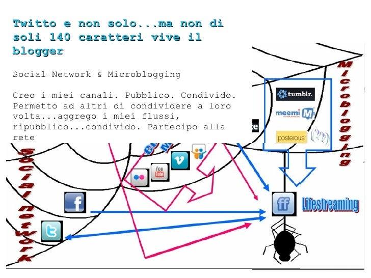 Twitto e non solo...ma non di soli 140 caratteri vive il blogger Social Network & Microblogging Creo i miei canali. Pubbli...