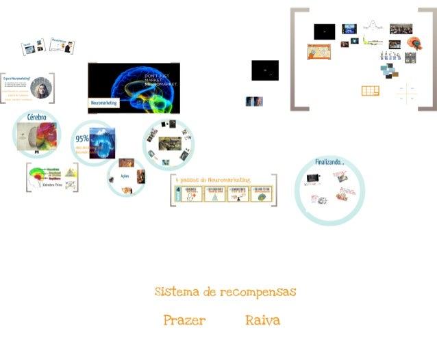Palestra de neuromarketing