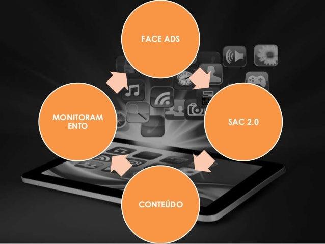 FACE ADS SAC 2.0 CONTEÚDO MONITORAM ENTO