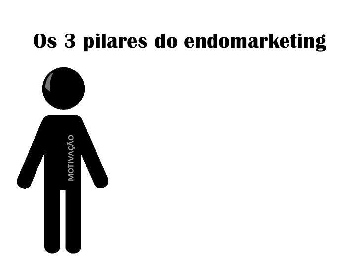 Os 3 pilares do endomarketing<br />MOTIVAÇÃO<br />
