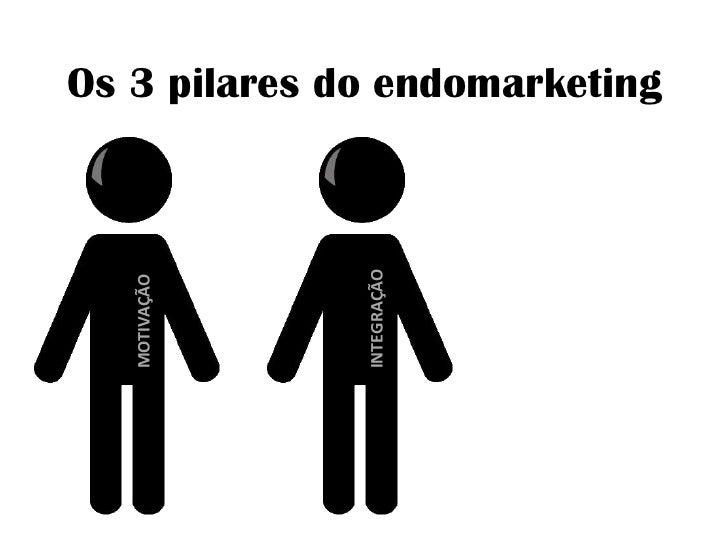 Os 3 pilares do endomarketing<br />INTEGRAÇÃO<br />MOTIVAÇÃO<br />