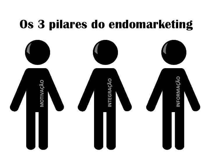 Os 3 pilares do endomarketing<br />INFORMAÇÃO<br />INTEGRAÇÃO<br />MOTIVAÇÃO<br />