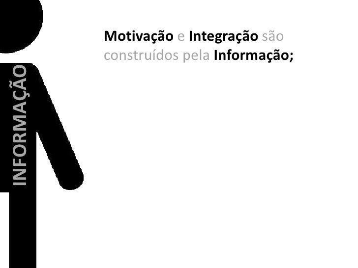 Motivaçãoe Integração são construídos pela Informação;<br />INFORMAÇÃO<br />