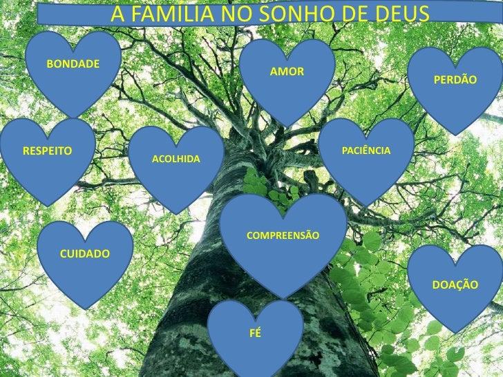 Palestra família Slide 3