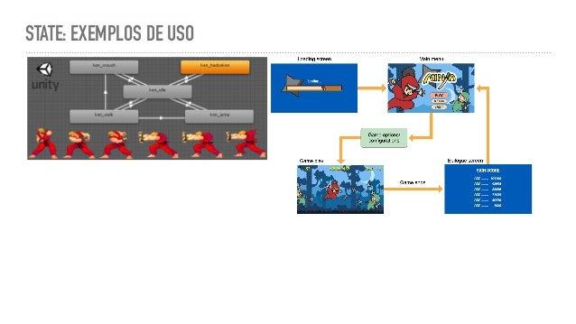 STATE: EXEMPLOS DE USO