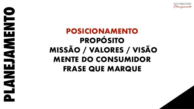 PLANEJAMENTO POSICIONAMENTO PROPÓSITO MISSÃO / VALORES / VISÃO MENTE DO CONSUMIDOR FRASE QUE MARQUE FM CONSULTORIA Planeja...