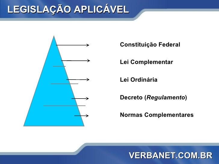 LEGISLAÇÃO APLICÁVEL <ul><li>Constituição Federal </li></ul><ul><li>Lei Complementar </li></ul><ul><li>Lei Ordinária </li>...