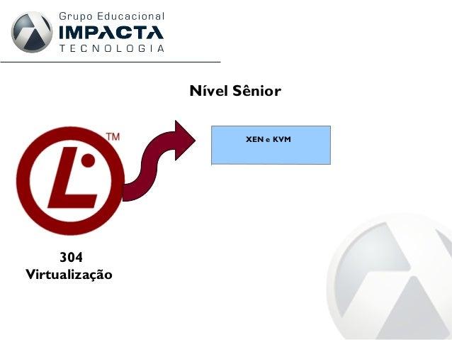 Nível Sênior 304 Virtualização XEN e KVM