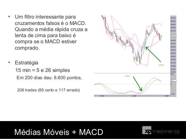 •   Ferramenta para trade rápido, ela consiste em demonstrar oportunidades de compra ou venda    quando o mercado se afast...