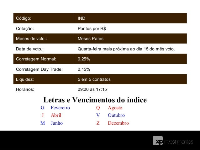 Cálculo    Cada 100 pontos equivalem a R$ 100,00    Exemplo: Fez uma compra de 10 contratos em 61.300 e vendeu    em 41.80...