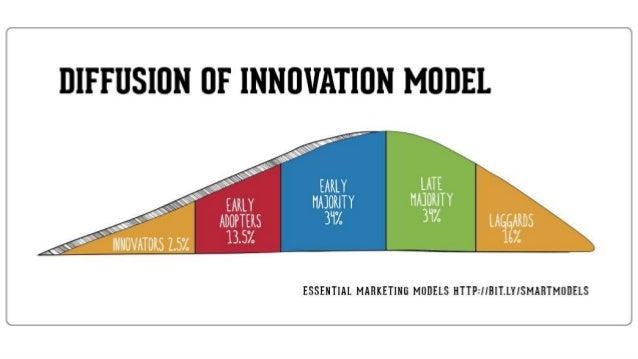 Como transformar seu escritório em uma plataforma de inovação 1. Crie reuniões para compartilhar aprendizados 2. Faça work...