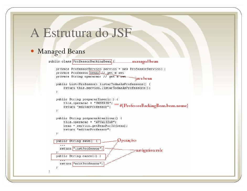 A Estrutura do JSF  Managed Beans