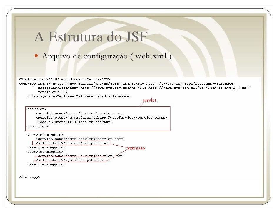 A Estrutura do JSF  Arquivo de configuração ( web.xml )