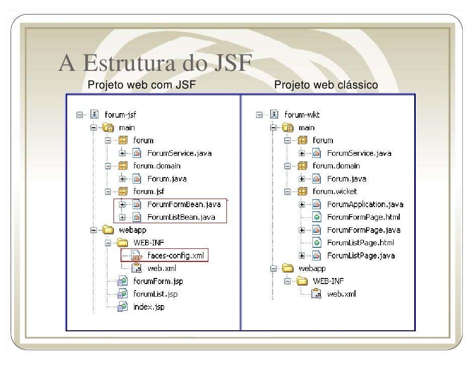 A Estrutura do JSF   Projeto web com JSF   Projeto web clássico