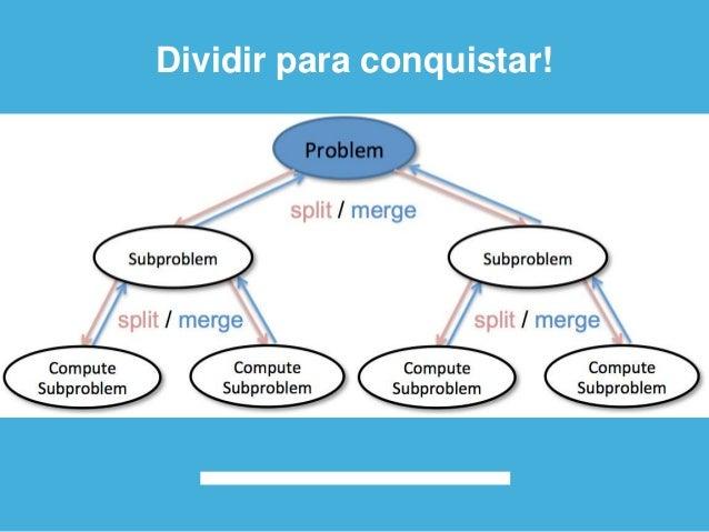 Solução ○Quebrar em partes menores: ●Diversos sistemas operacionais distintos em oposição a um grande ambiente; ●Cada um d...