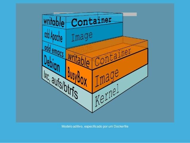 Integração contínua e deploy automático/continuous delivery nirmata | Container Services for Enterprises