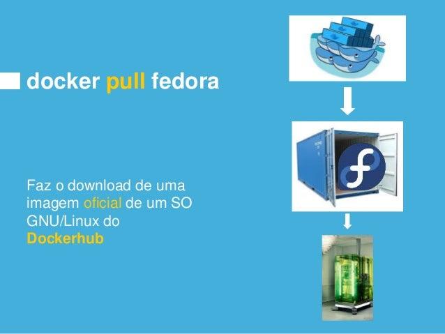 docker build --tag=$USER/httpd . Constrói um container com a especifação do Dockerfile no diretório atual