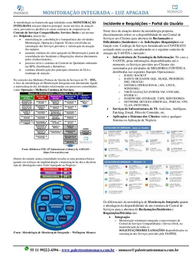 MONITORAÇÃO INTEGRADA – LUZ APAGADA 55 11 99222-4396 - www.palestrantemonaco.com.br – monaco@palestrantemonaco.com.br A me...