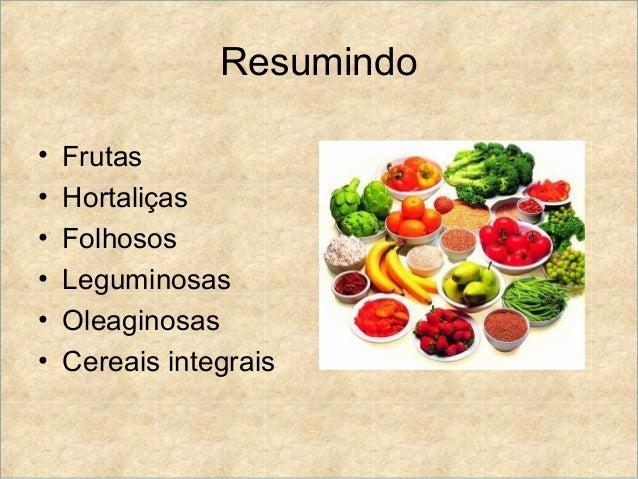 Resumindo•   Frutas•   Hortaliças•   Folhosos•   Leguminosas•   Oleaginosas•   Cereais integrais