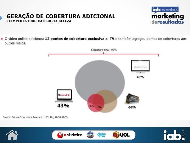 GERAÇÃO DE COBERTURA ADICIONAL EXEMPLO ESTUDO CATEGORIA BELEZA