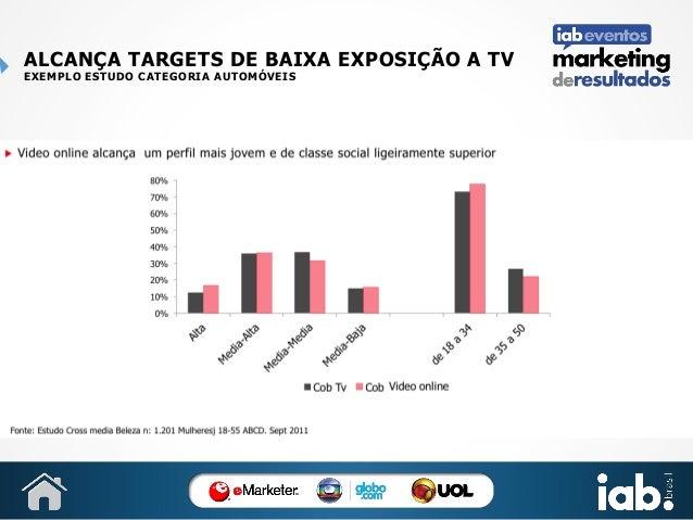 ALCANÇA TARGETS DE BAIXA EXPOSIÇÃO A TV EXEMPLO ESTUDO CATEGORIA AUTOMÓVEIS