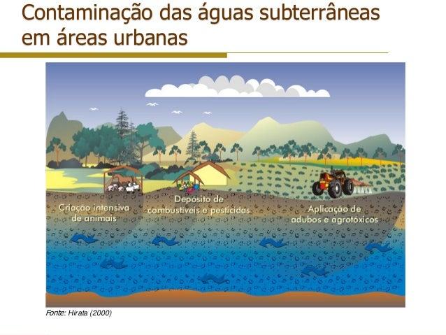 Resultado de imagem para contaminação água subterrânea