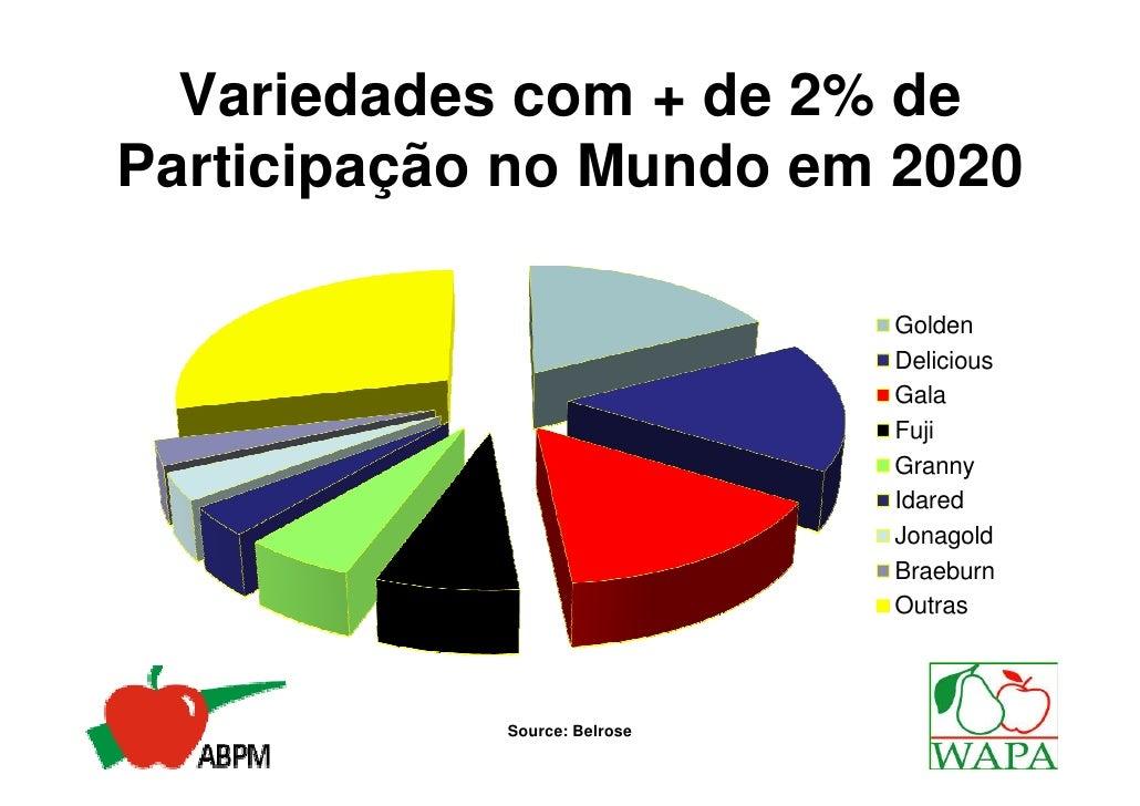Demografia da Produção     Fonte: Mundo Corporativo n. 28 - Deloitte