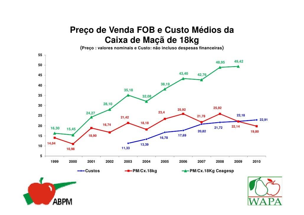 BÔNUS DEMOGRAFICO• Momento único na historia do Brasil e que  não se repetira.• Nas próximas 3 décadas a População  Econom...