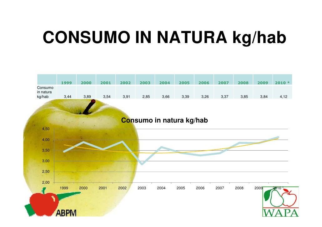 CUSTOS da Fruta Embalada Custo 2008/09        Por Caixa   Por kg    Produção              11,32   0,629PH + Frigorificação...