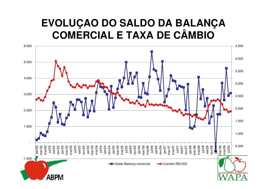 DISTRIBUIÇÃO ESTRUTURA DO VAREJO              2009 (R$177bi, +11,7%)     77,811 Outros                              3 Maio...