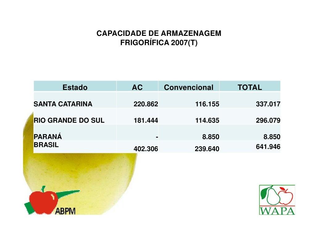 CAPACIDADE DE ARMAZENAGEM                       FRIGORÍFICA 2007(T)         Estado          AC        Convencional     TOT...