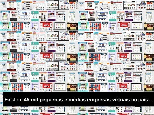 Marketing digital para e-commerce: como atrair mais clientes e alavancar seu negócio nas mídias sociais Slide 3