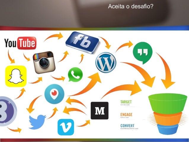 Palestra Ana Tex - Social Media Week 2015 Slide 2