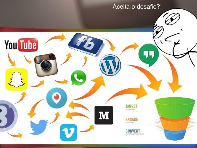 Palestra Ana Tex - Social Media Week 2015 Slide 3