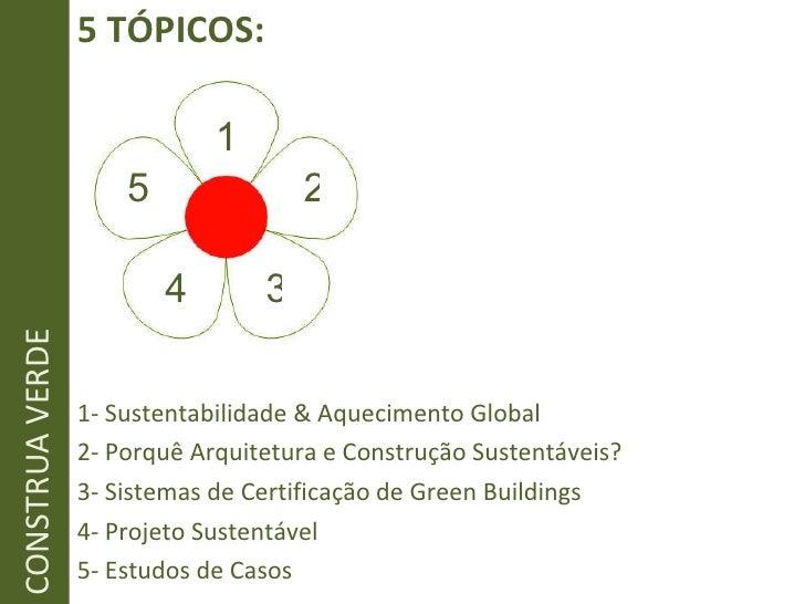 Palestra Sustentabilidade Slide 2