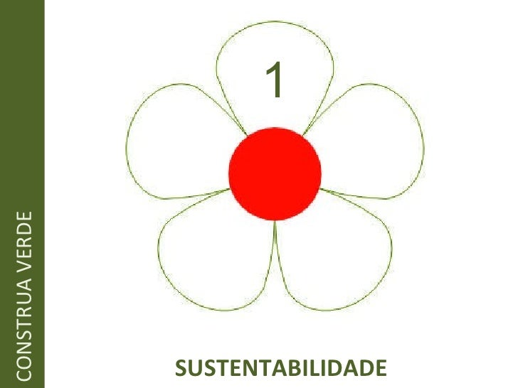 Palestra Sustentabilidade Slide 3