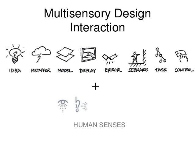 Multisensory Design  Interaction  +  HUMAN SENSES