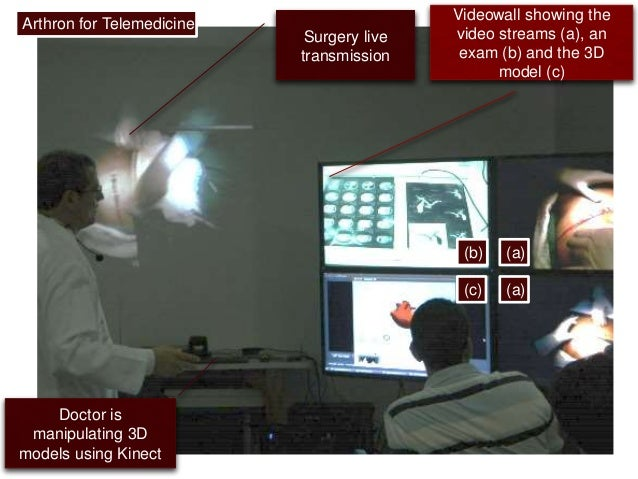 Surgery live  transmission  Doctor is  manipulating 3D  models using Kinect  Videowall showing the  video streams (a), an ...