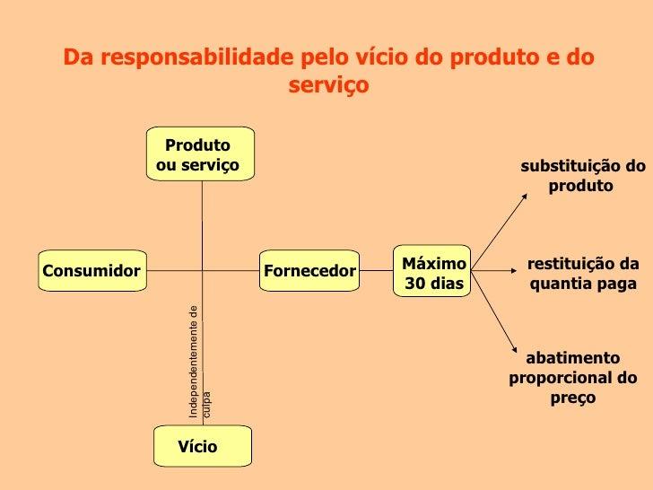 epub Grundzüge des betrieblichen Rechnungswesens: Finanzbuchhaltung Kontenrahmen Kontenplan Jahresabschluß